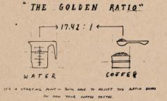 咖啡萃取黄金粉水比计算