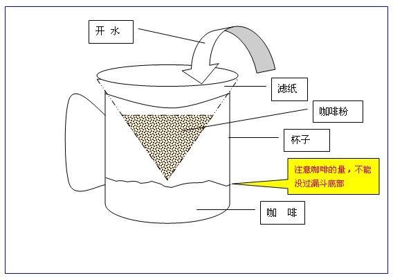 咖啡机产品设计手绘图