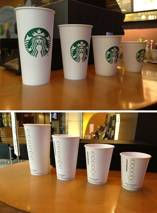 Starbucks 英文點餐