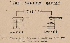 咖啡萃取率计算和黄金粉水比法则