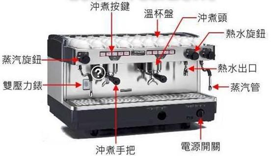 如何制作意式浓缩咖啡?如何使用意式咖啡机?如何选购意式咖啡机
